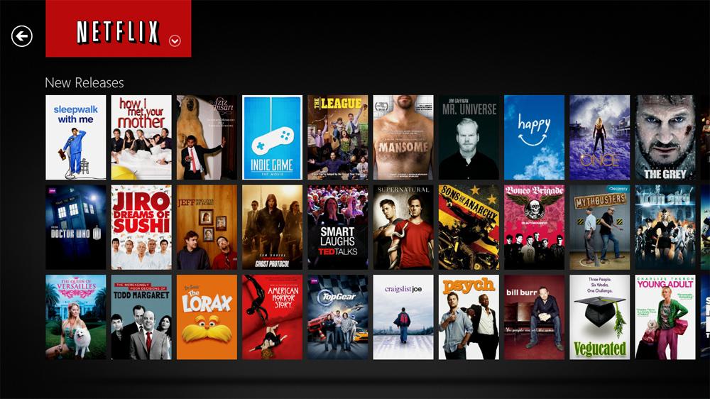 Netflix representa 31% do tráfego online das Américas