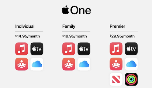 Apple One Assinaturas